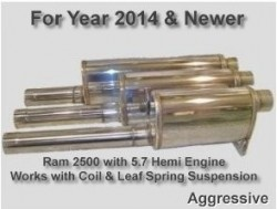 2014 & Up Ram 2500 5.7 Hemi Coil & Leaf Springs (Aggressive)..